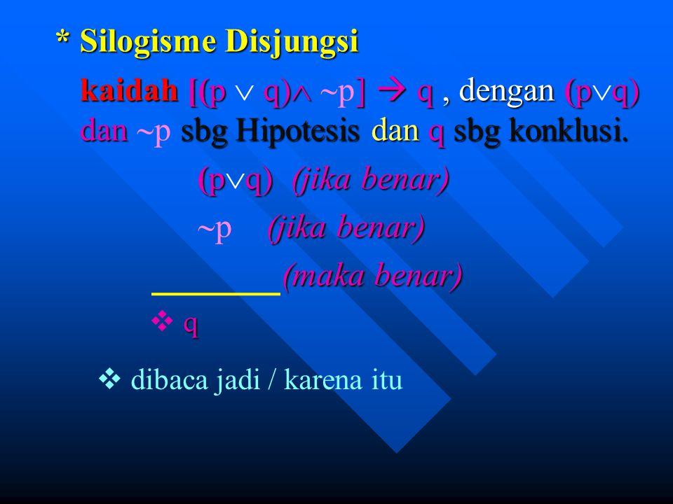 * Silogisme Disjungsi kaidah [(p  q) p]  q , dengan (pq) dan p sbg Hipotesis dan q sbg konklusi.